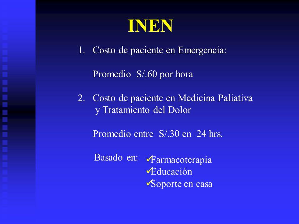 INEN Costo de paciente en Emergencia: Promedio S/.60 por hora