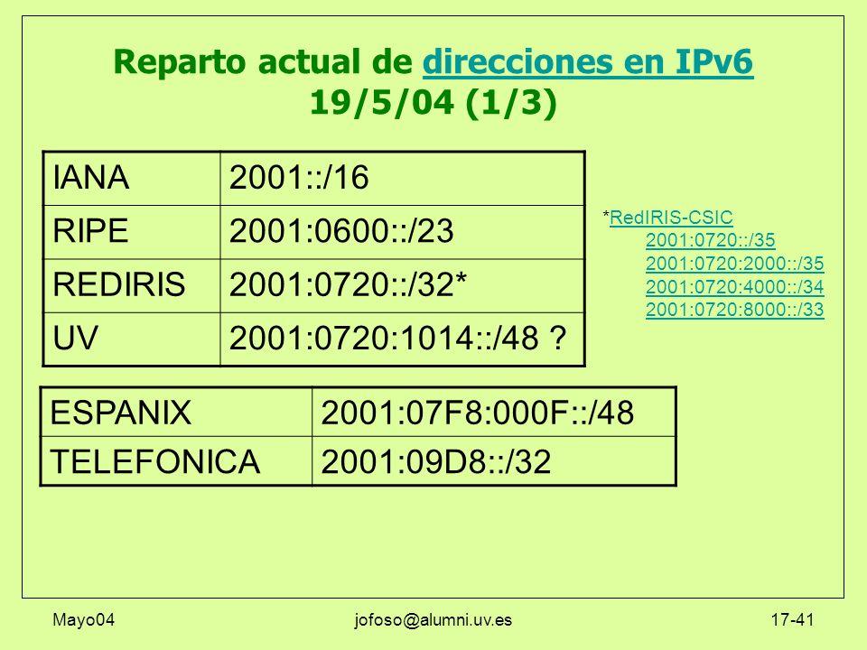 Reparto actual de direcciones en IPv6 19/5/04 (1/3)