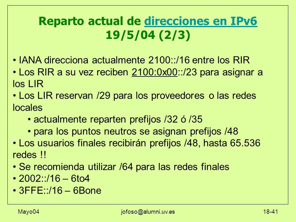 Reparto actual de direcciones en IPv6 19/5/04 (2/3)
