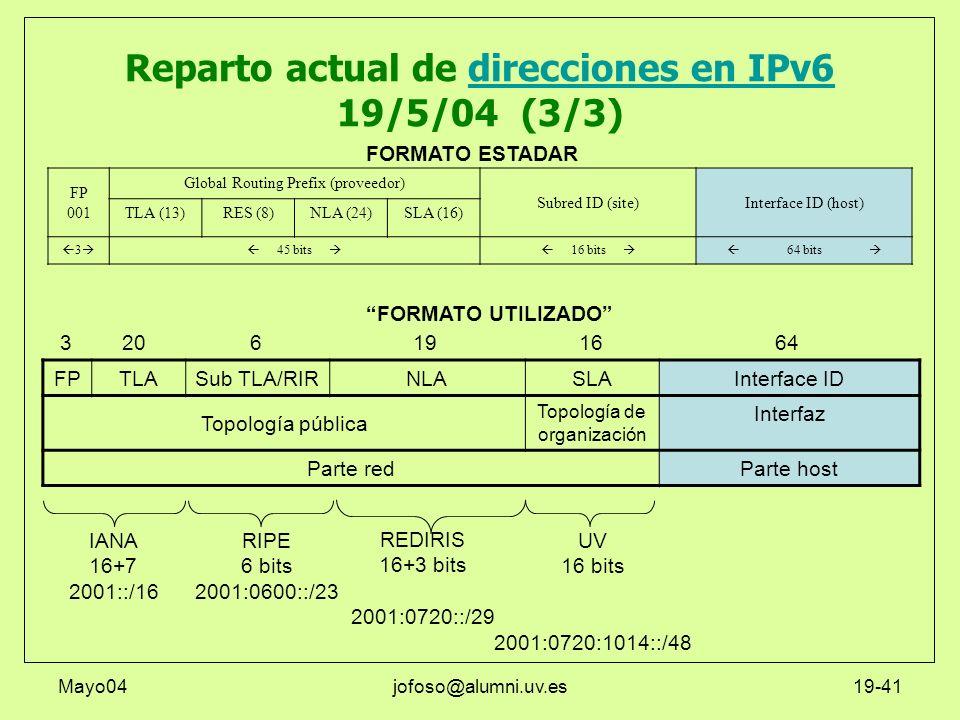 Reparto actual de direcciones en IPv6 19/5/04 (3/3)
