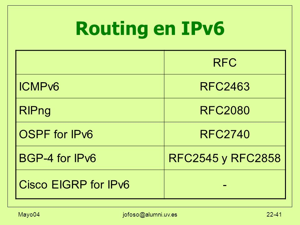 Routing en IPv6 RFC ICMPv6 RFC2463 RIPng RFC2080 OSPF for IPv6 RFC2740