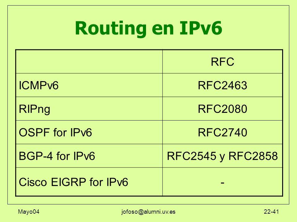 Routing en IPv6 RFC ICMPv6 RFC2463 RIPng RFC2080 OSPF for IPv6 RFC2740