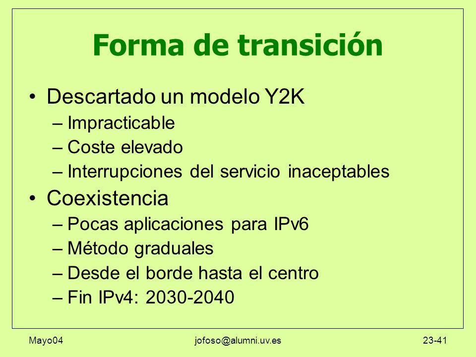 Forma de transición Descartado un modelo Y2K Coexistencia