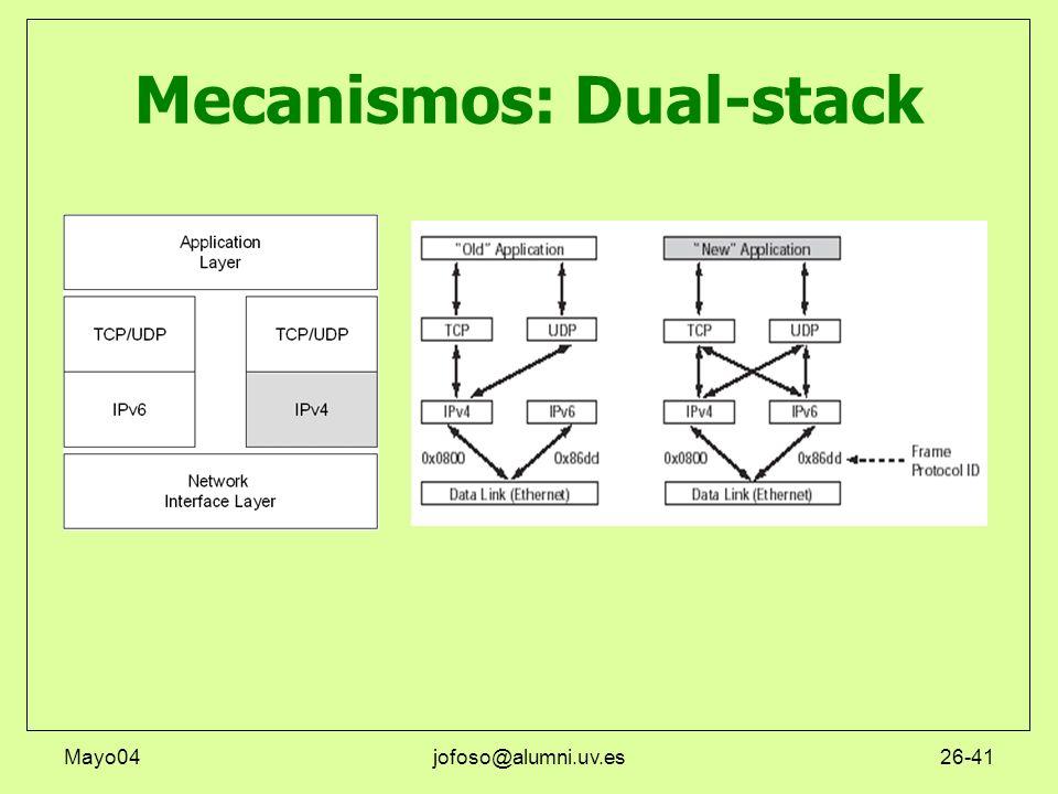 Mecanismos: Dual-stack