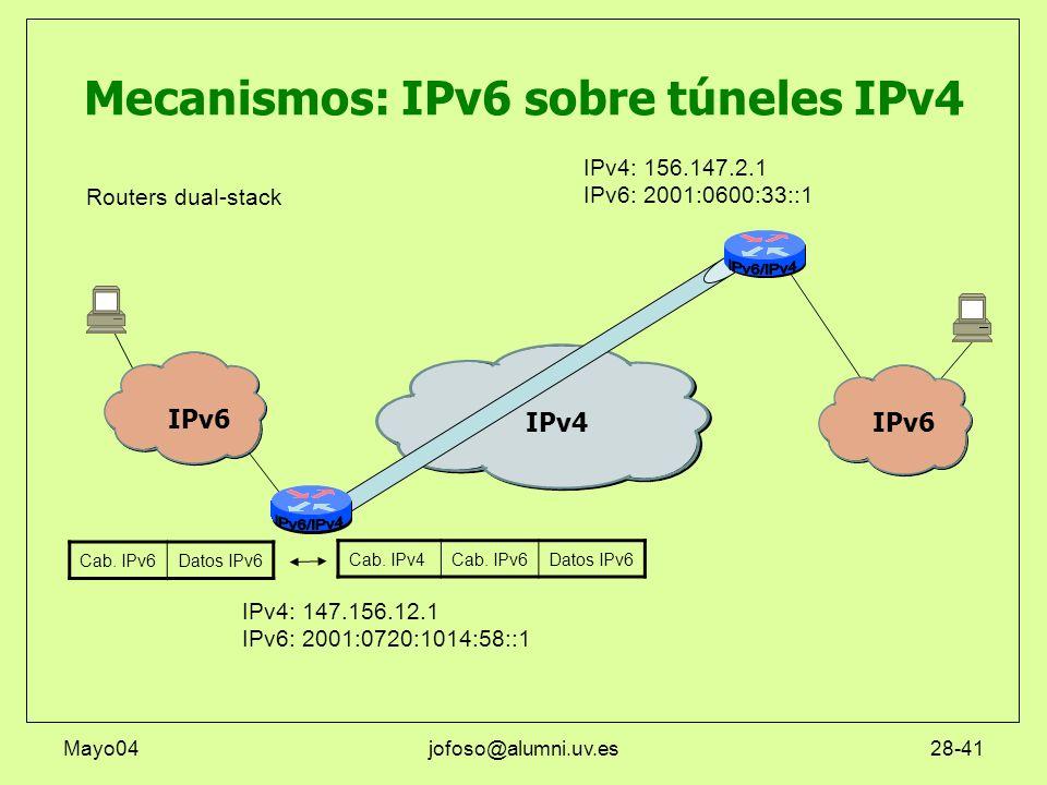 Mecanismos: IPv6 sobre túneles IPv4