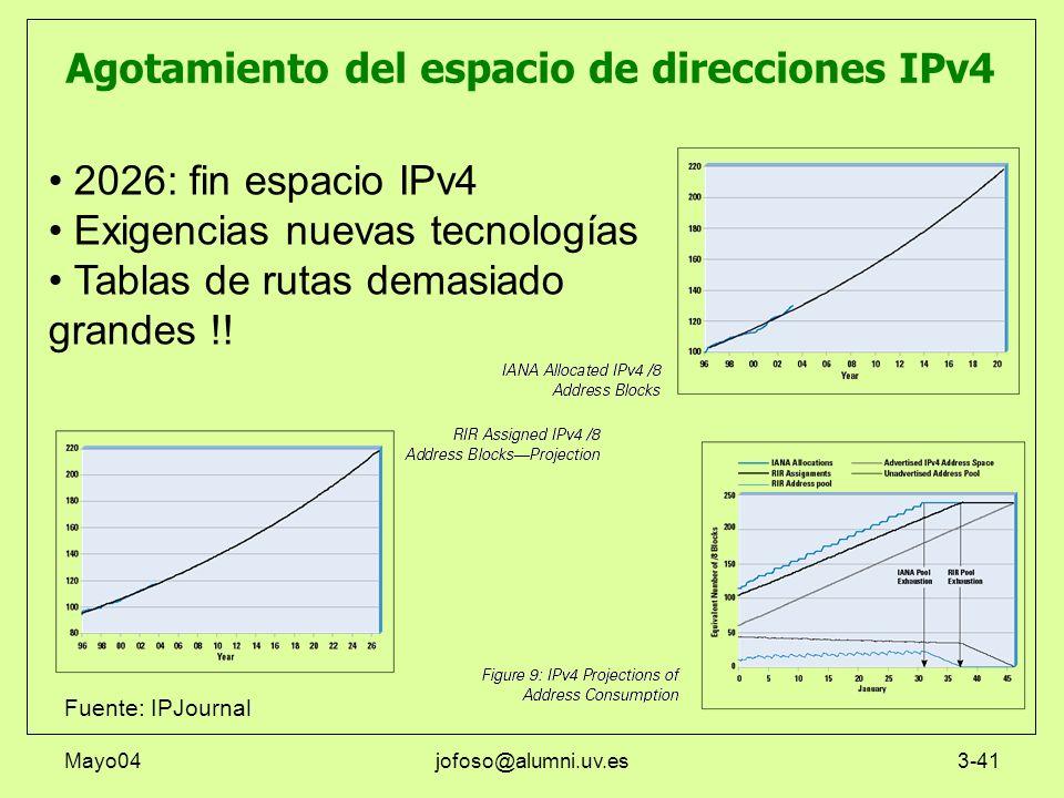 Agotamiento del espacio de direcciones IPv4