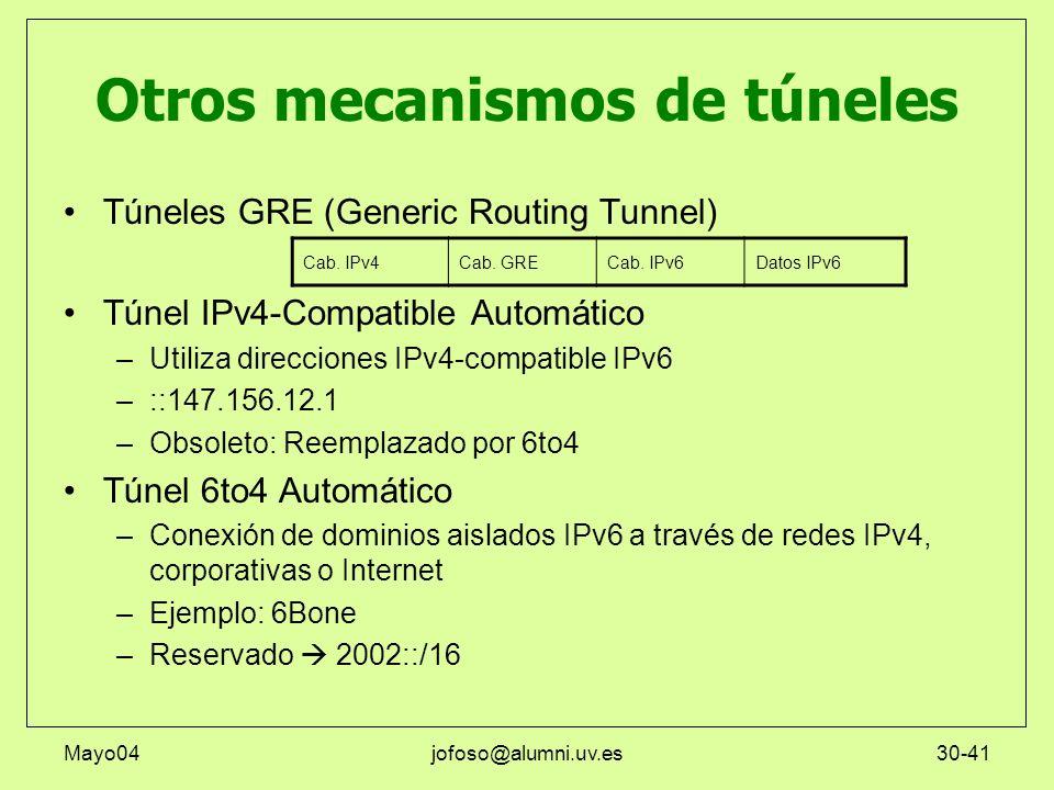 Otros mecanismos de túneles