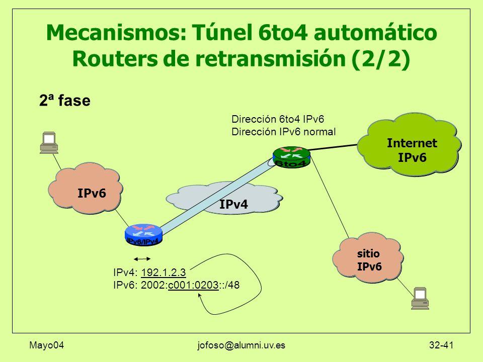 Mecanismos: Túnel 6to4 automático Routers de retransmisión (2/2)