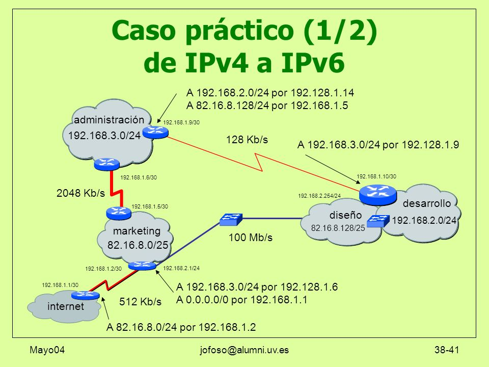 Caso práctico (1/2) de IPv4 a IPv6