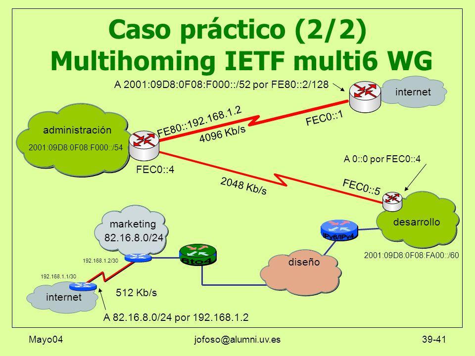 Caso práctico (2/2) Multihoming IETF multi6 WG