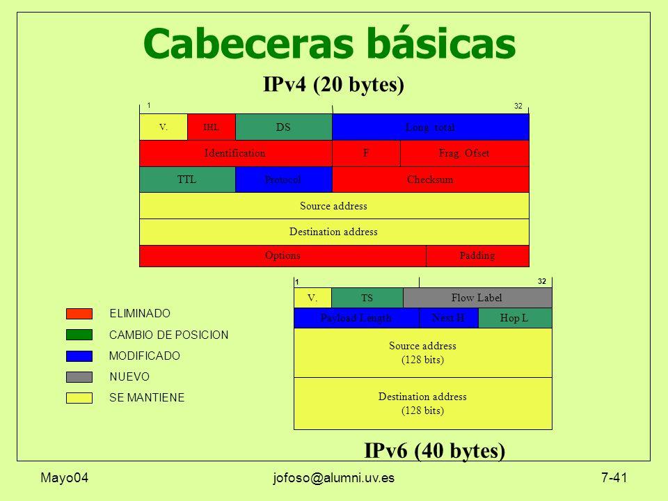 Cabeceras básicas IPv4 (20 bytes) IPv6 (40 bytes) Mayo04