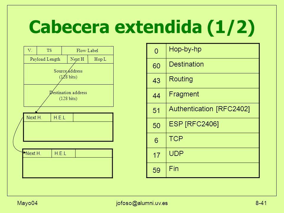 Cabecera extendida (1/2)