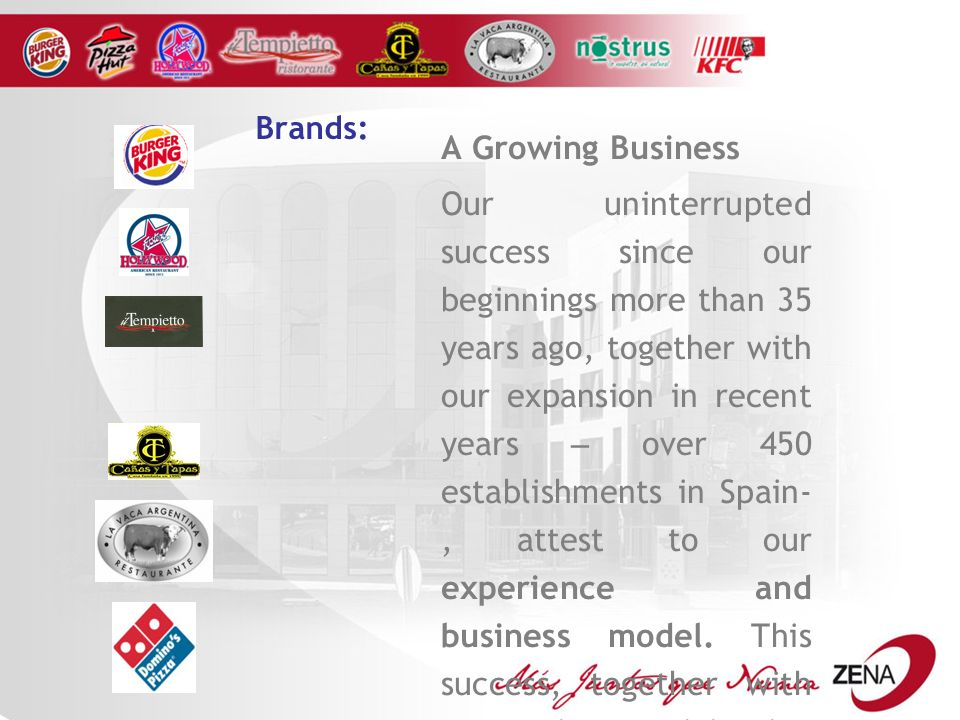 Brands: A Growing Business.