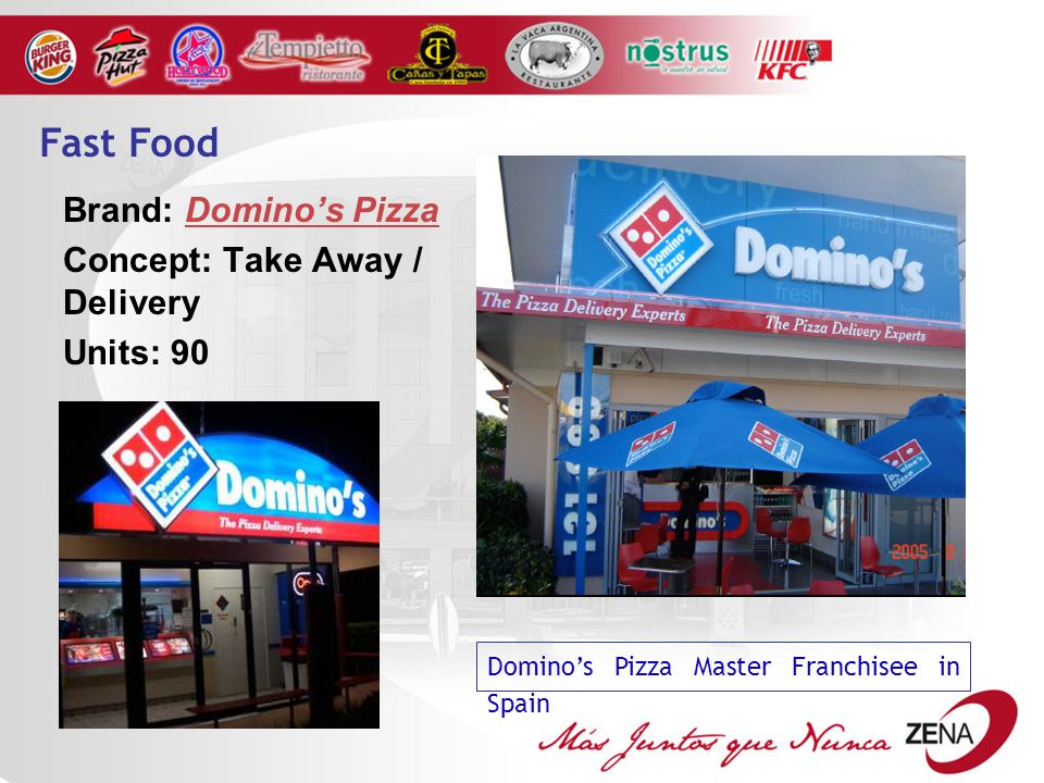 Fast Food Brand: Domino's Pizza Concept: Take Away / Delivery