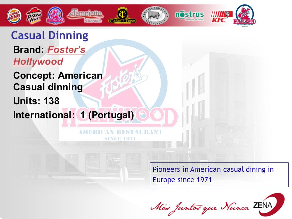 Casual Dinning Brand: Foster's Hollywood