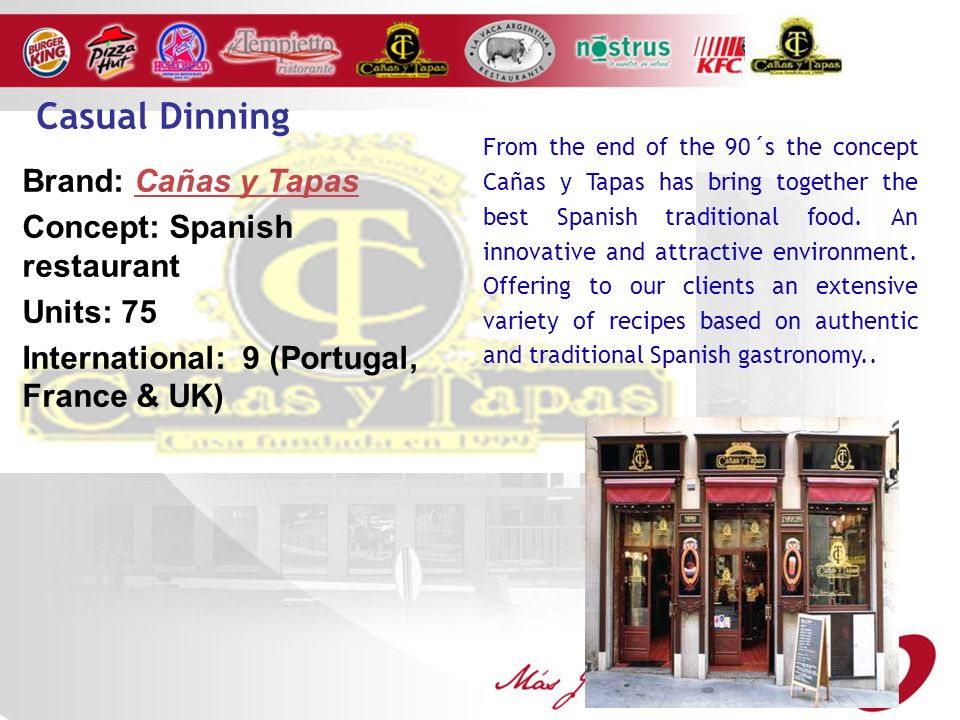Casual Dinning Brand: Cañas y Tapas Concept: Spanish restaurant
