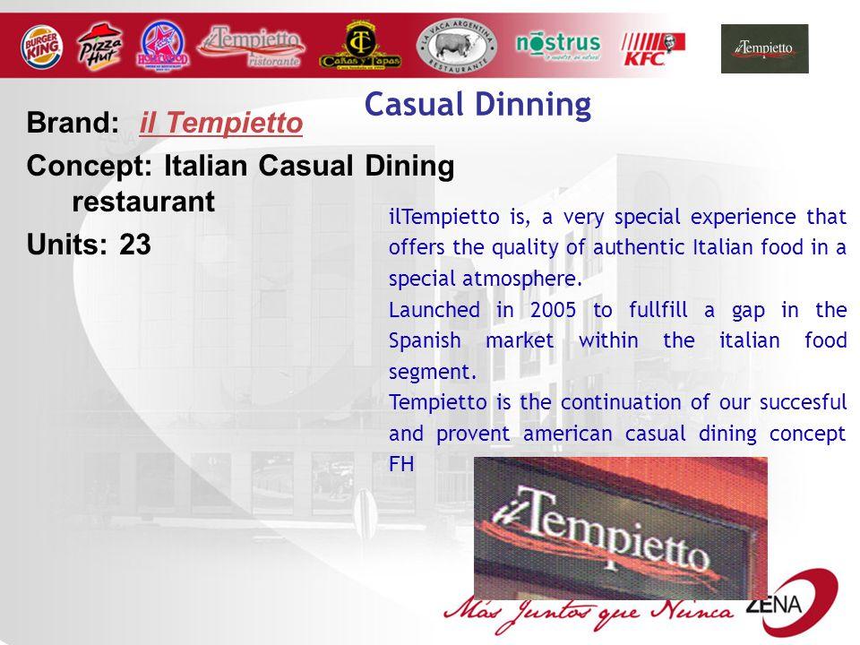 Casual Dinning Brand: il Tempietto