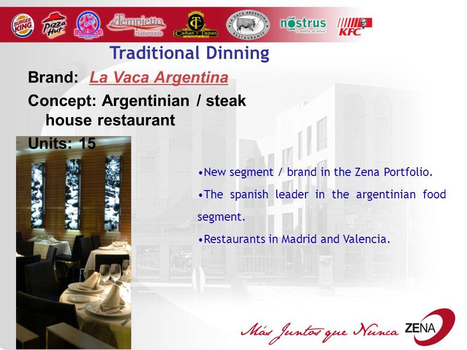 Traditional Dinning Brand: La Vaca Argentina