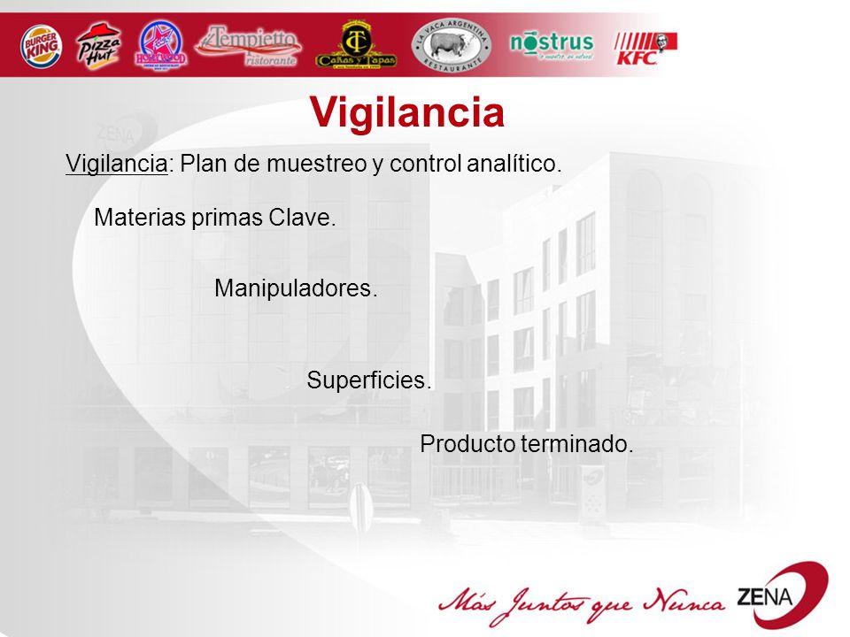 Vigilancia Vigilancia: Plan de muestreo y control analítico.