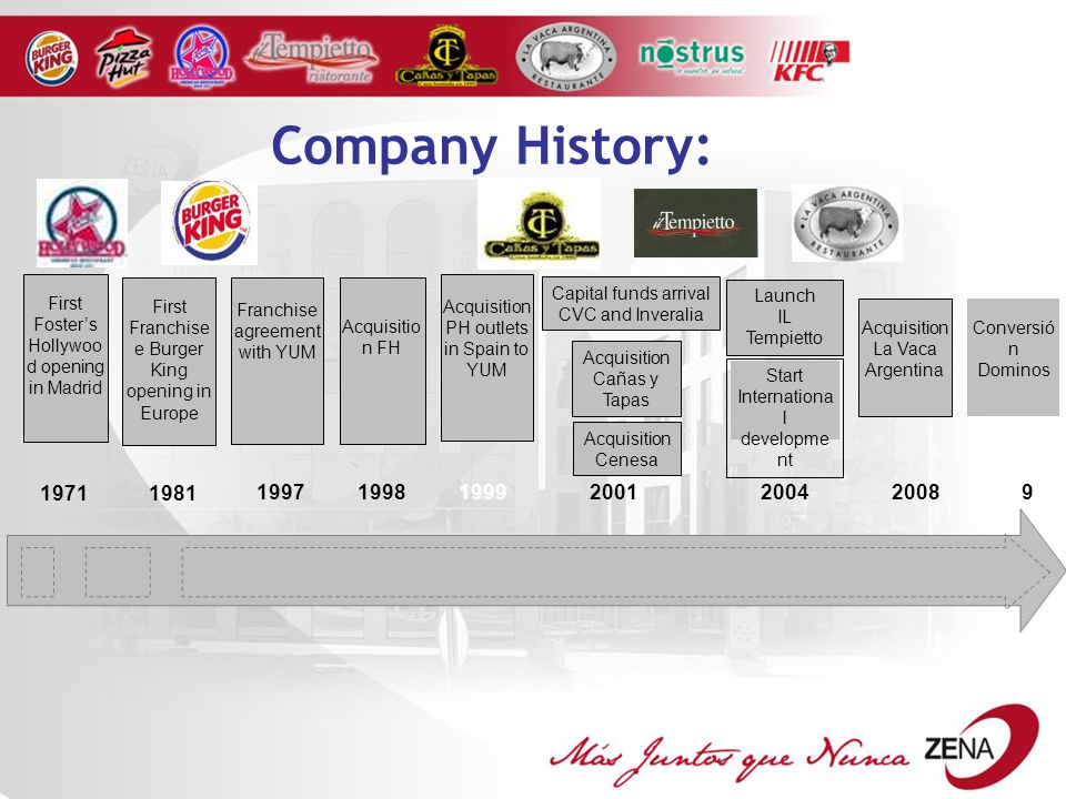 Company History: First Foster's Hollywood opening in Madrid. First. Franchisee Burger King opening in Europe.