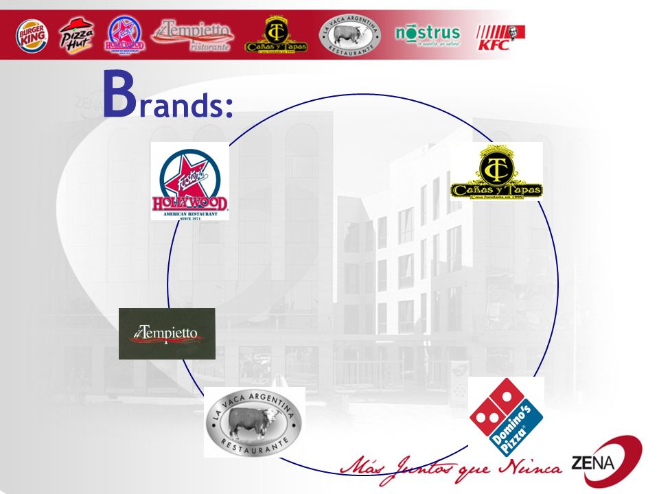 Brands:
