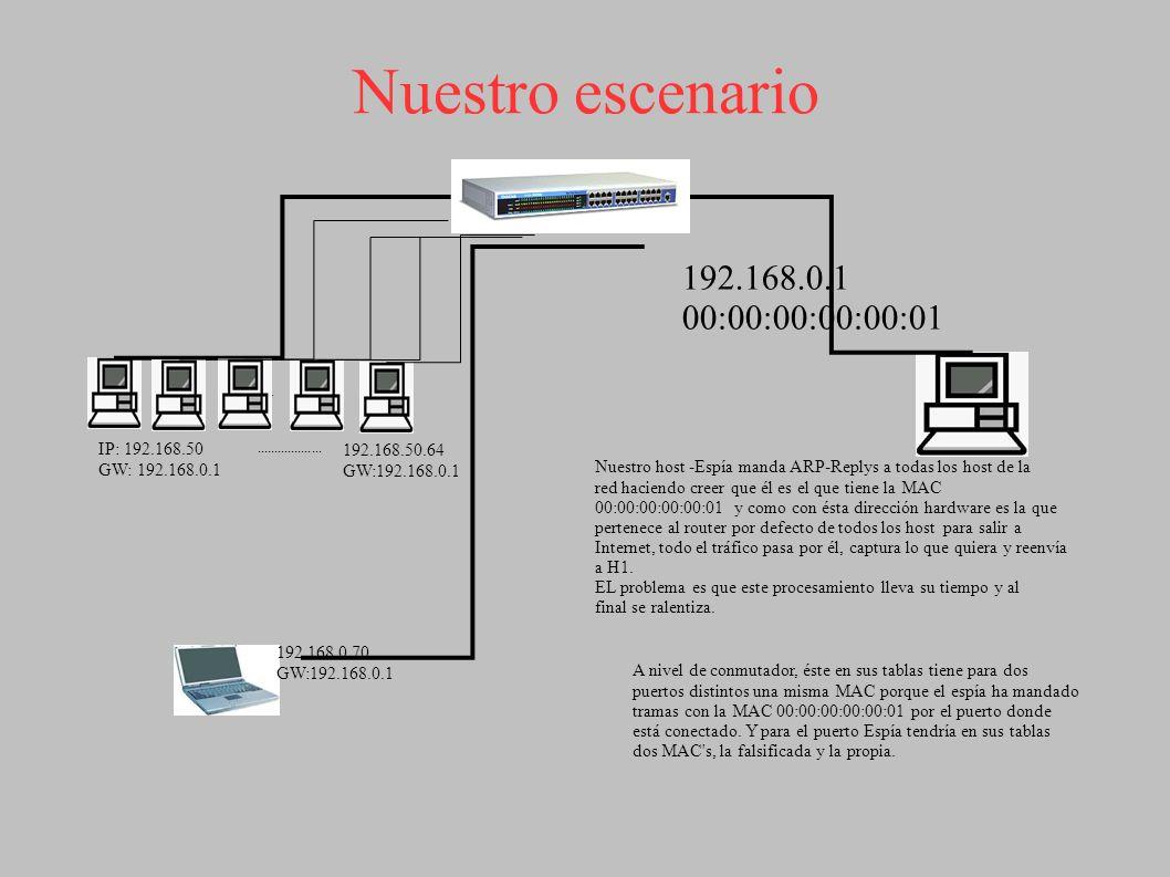 Nuestro escenario 192.168.0.1 00:00:00:00:00:01 IP: 192.168.50