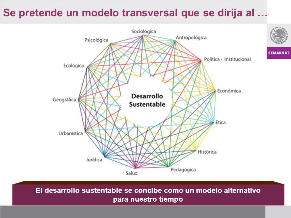 El desarrollo sustentable se concibe como un modelo alternativo