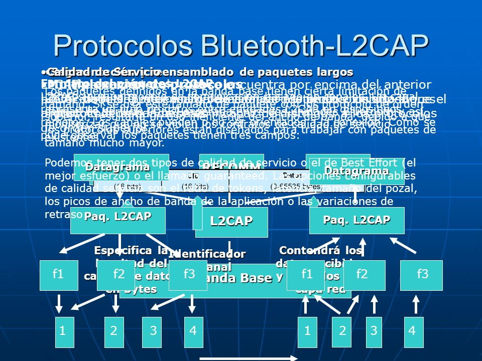 Protocolos Bluetooth-L2CAP