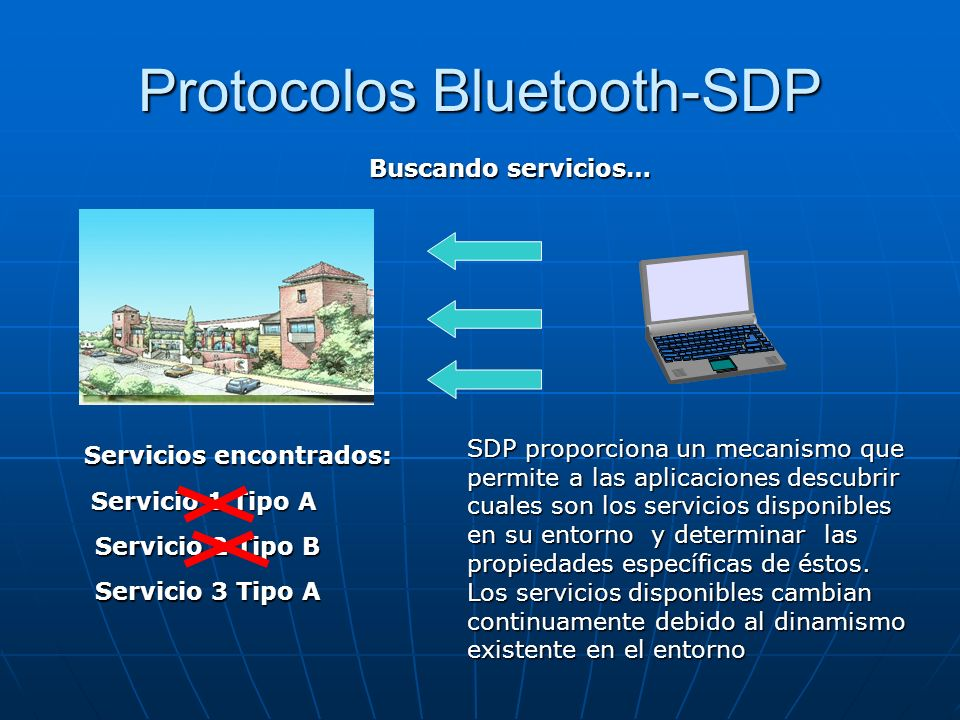 Protocolos Bluetooth-SDP