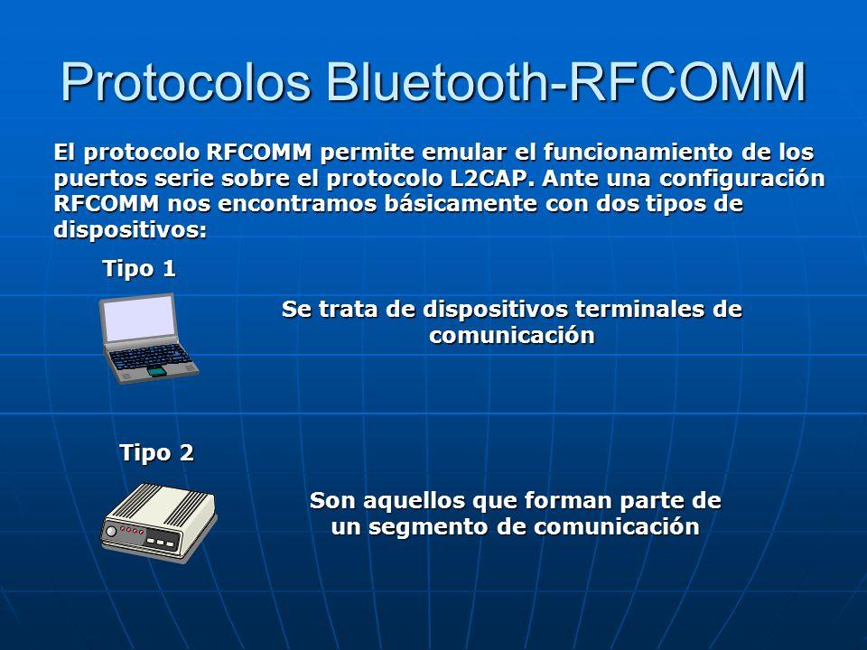 Protocolos Bluetooth-RFCOMM