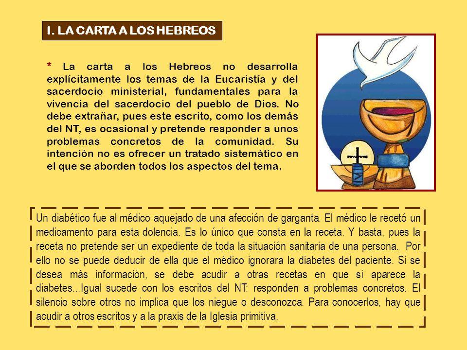 I. LA CARTA A LOS HEBREOS