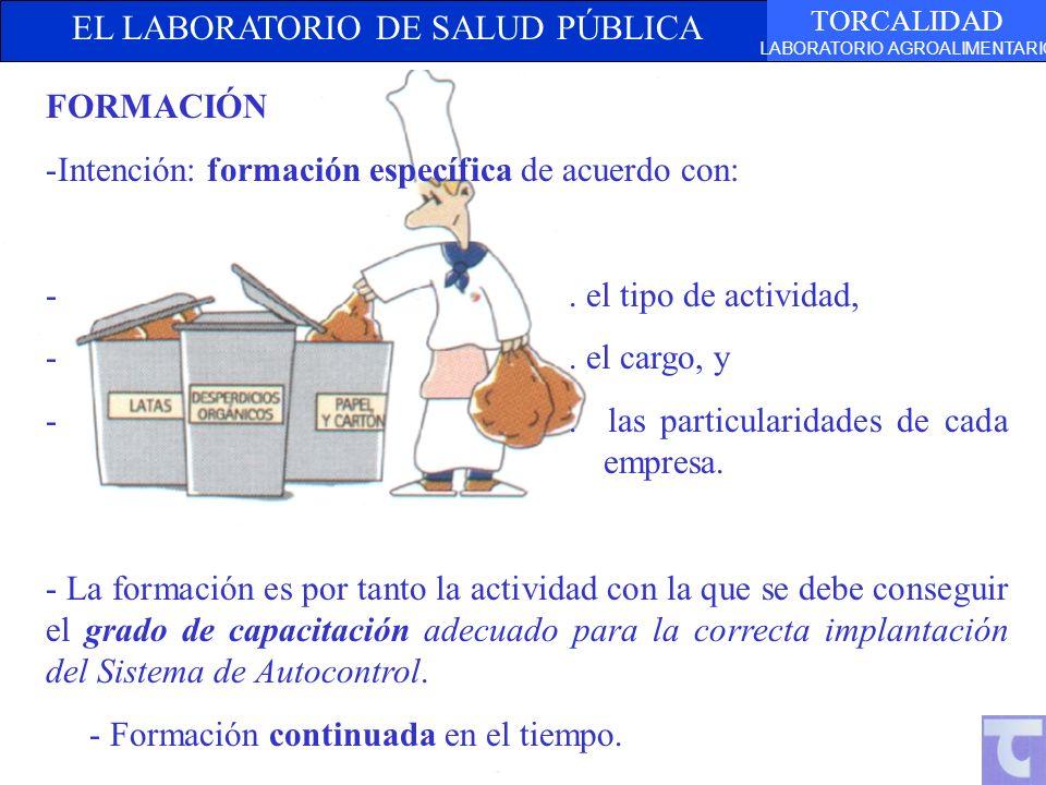 FORMACIÓN Intención: formación específica de acuerdo con: - . el tipo de actividad, - . el cargo, y.