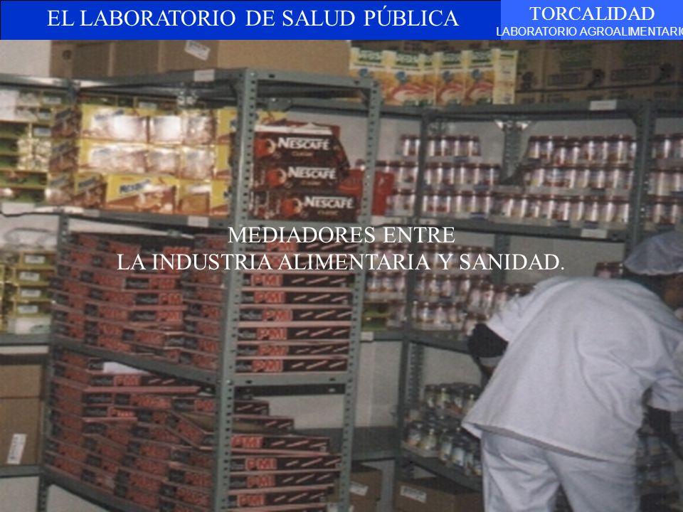 LA INDUSTRIA ALIMENTARIA Y SANIDAD.