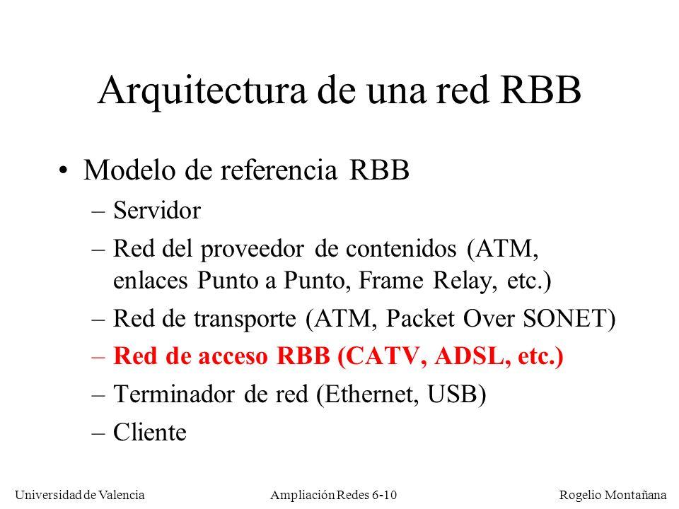 Arquitectura de una red RBB