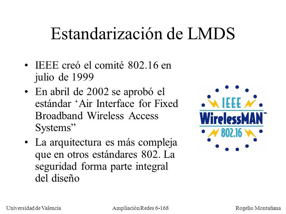 Estandarización de LMDS