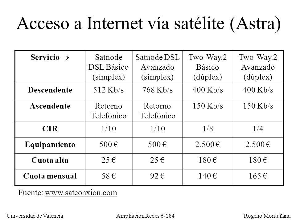 Acceso a Internet vía satélite (Astra)