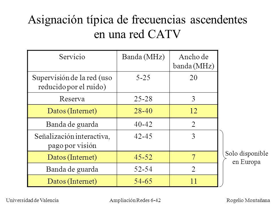 Asignación típica de frecuencias ascendentes en una red CATV