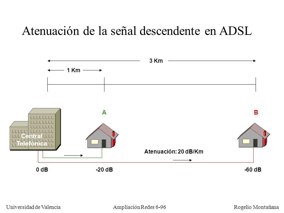 Acceso Residencial de Banda Ancha