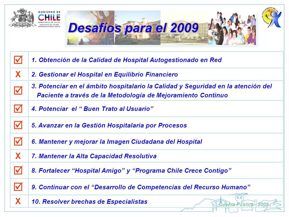 Desafíos para el 2009 1. Obtención de la Calidad de Hospital Autogestionado en Red. X. 2. Gestionar el Hospital en Equilibrio Financiero.