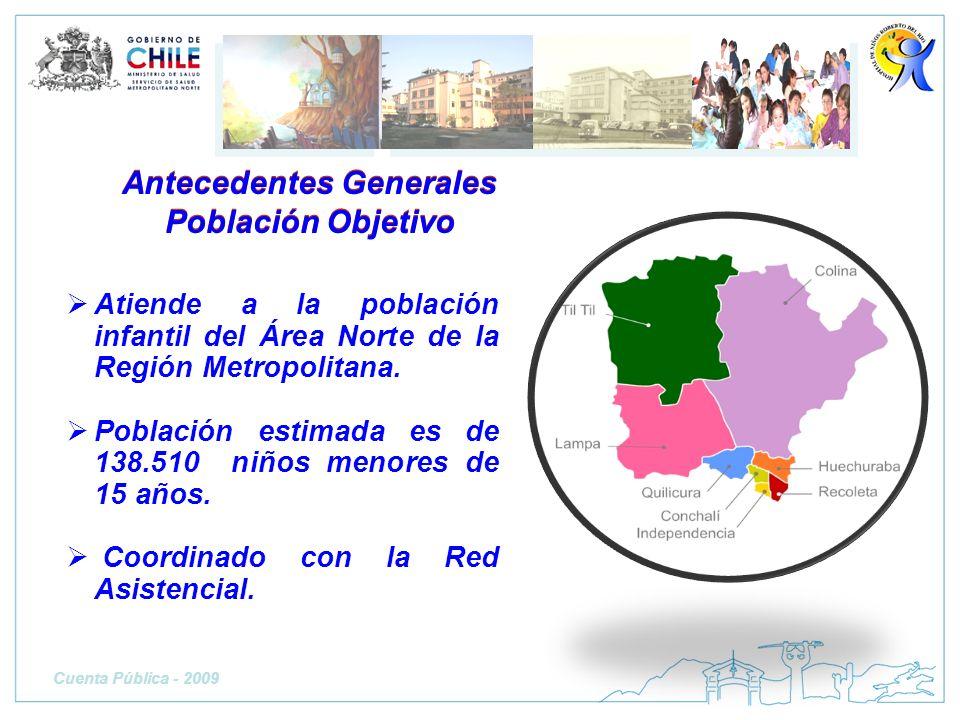 Antecedentes Generales Población Objetivo