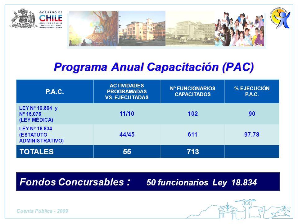 Programa Anual Capacitación (PAC)