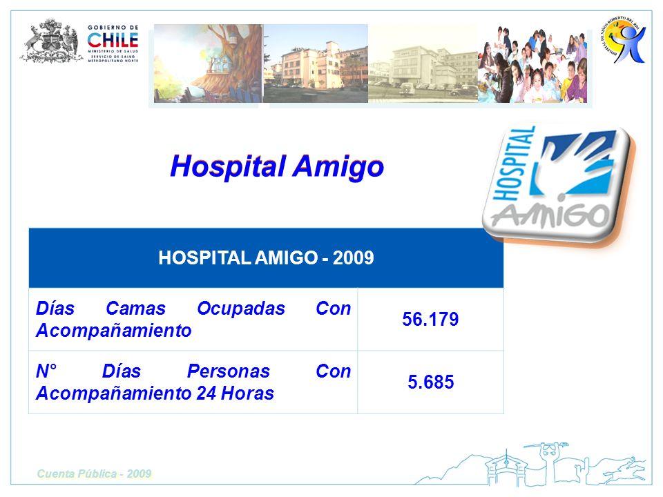Hospital Amigo HOSPITAL AMIGO - 2009