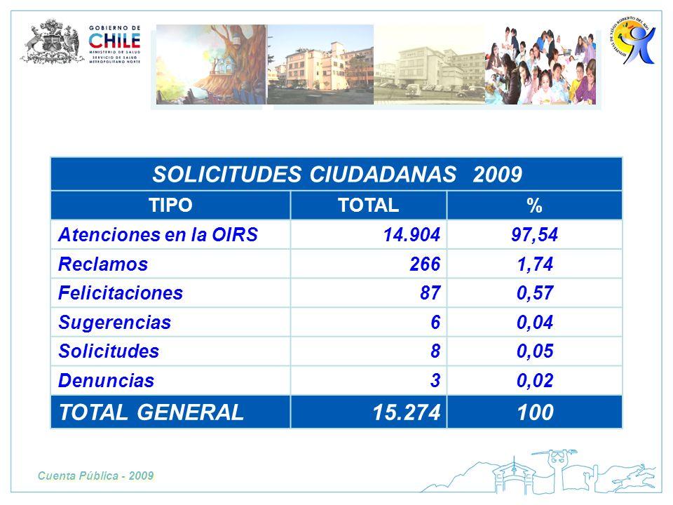 SOLICITUDES CIUDADANAS 2009