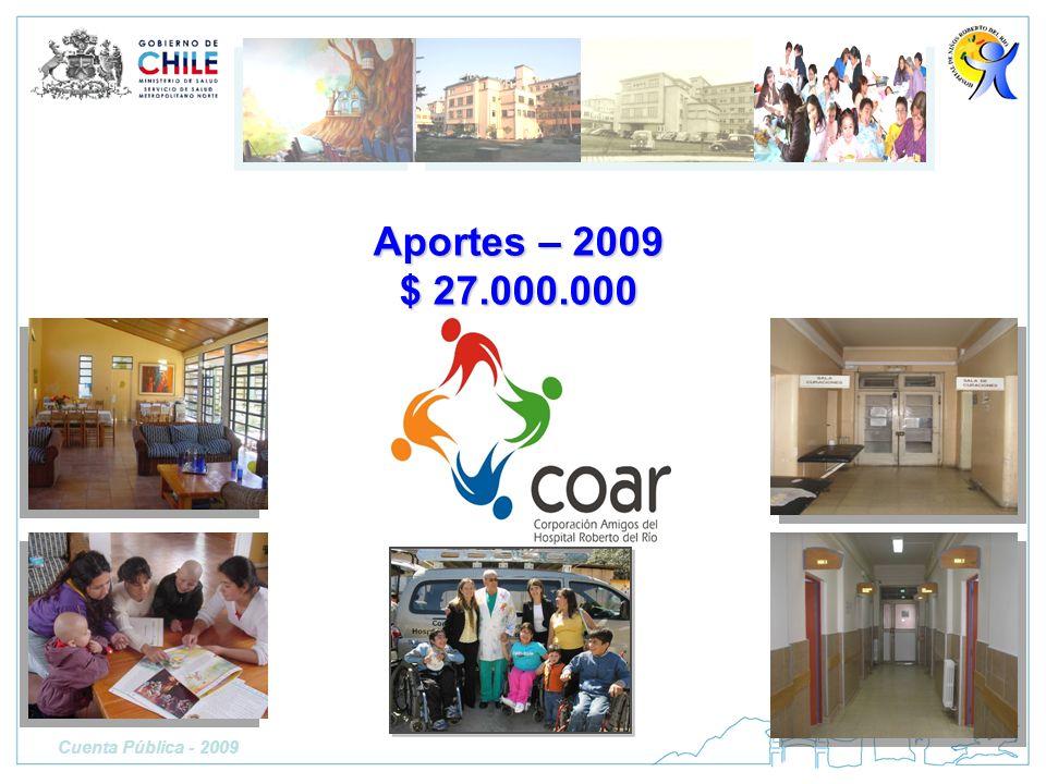 Aportes – 2009 $ 27.000.000 Cuenta Pública - 2009