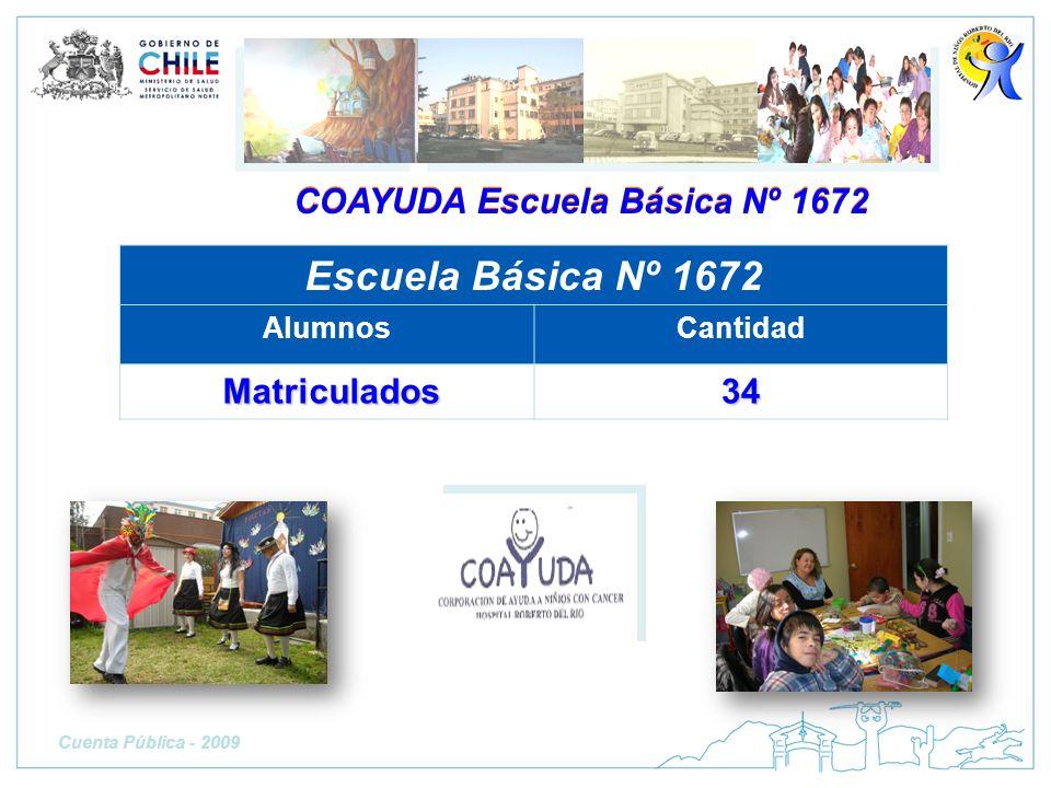 COAYUDA Escuela Básica Nº 1672