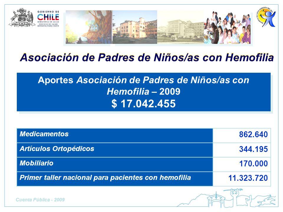 Asociación de Padres de Niños/as con Hemofilia $ 17.042.455