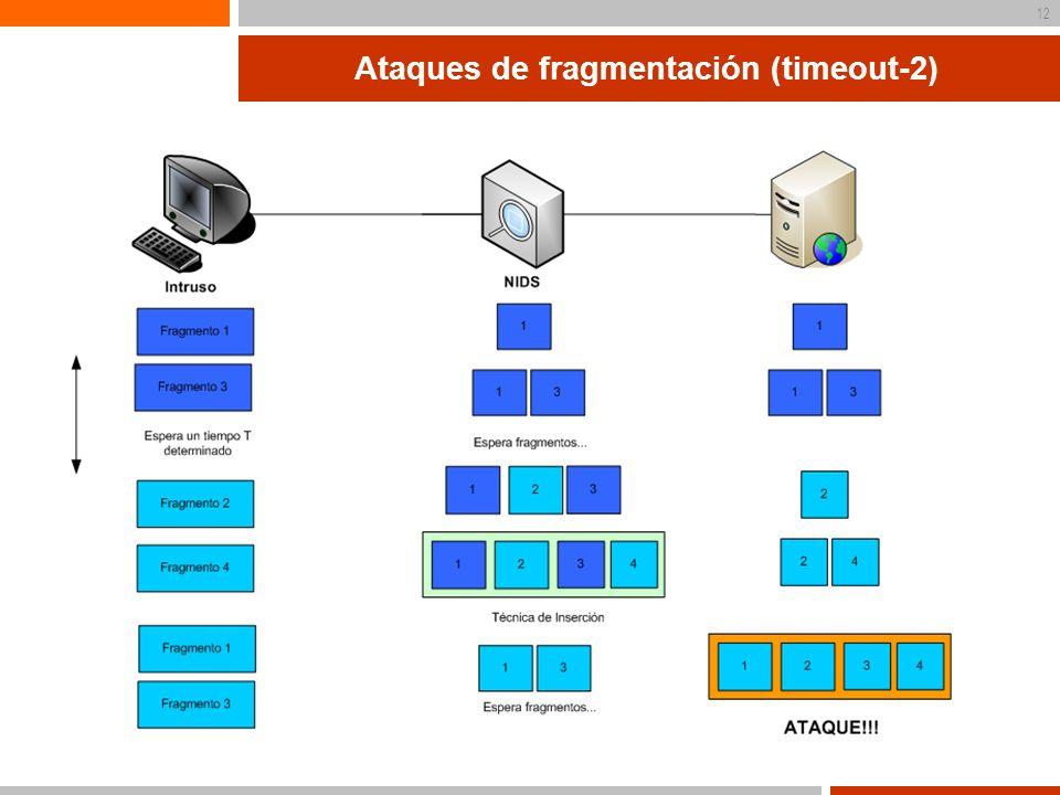 Ataques de fragmentación (timeout-2)