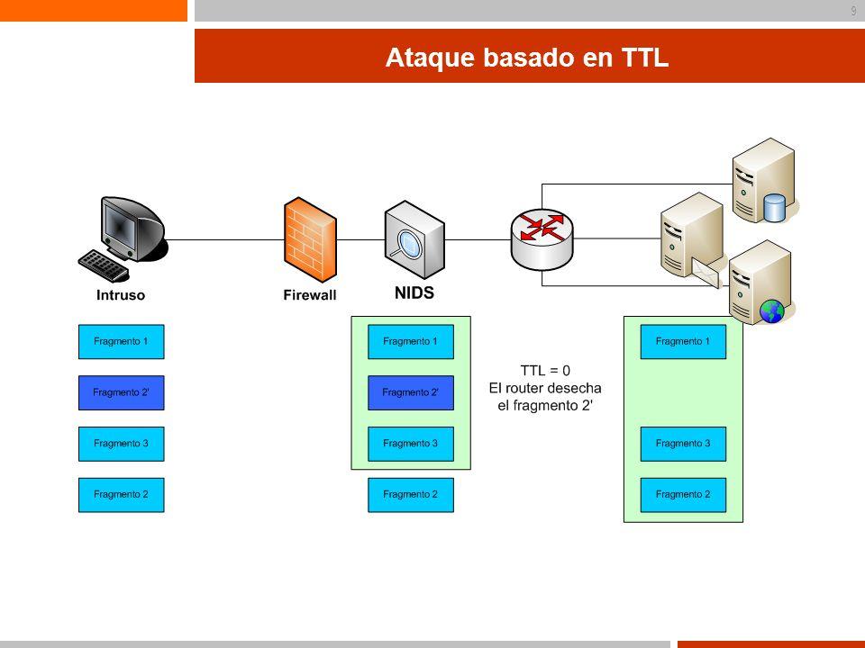 Ataque basado en TTL