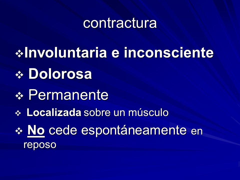 Involuntaria e inconsciente Dolorosa Permanente