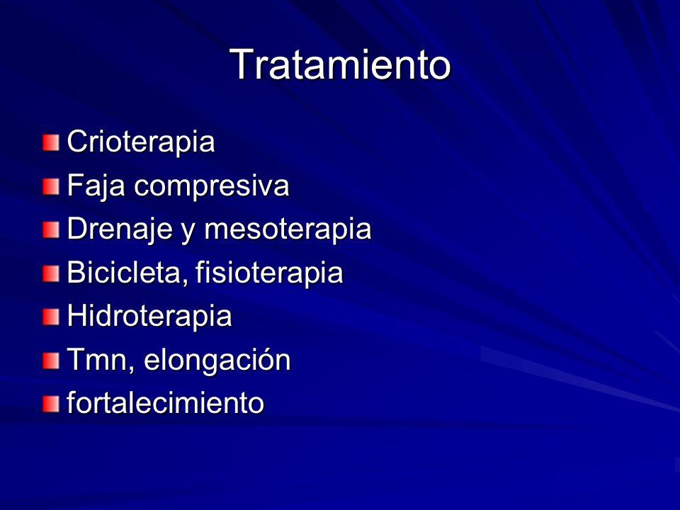 Tratamiento Crioterapia Faja compresiva Drenaje y mesoterapia